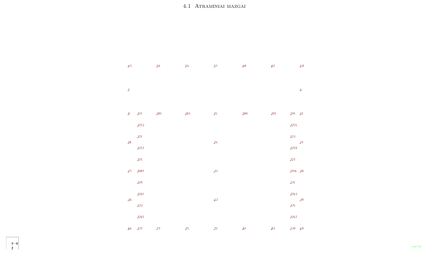 Atraminių reakcijų schema