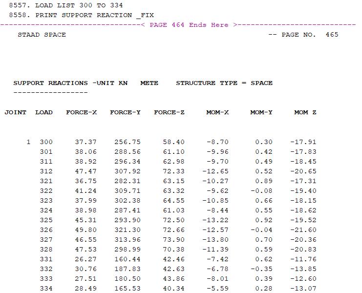 STAAD atraminių reakcijų sąrašas rezultatų ANL faile